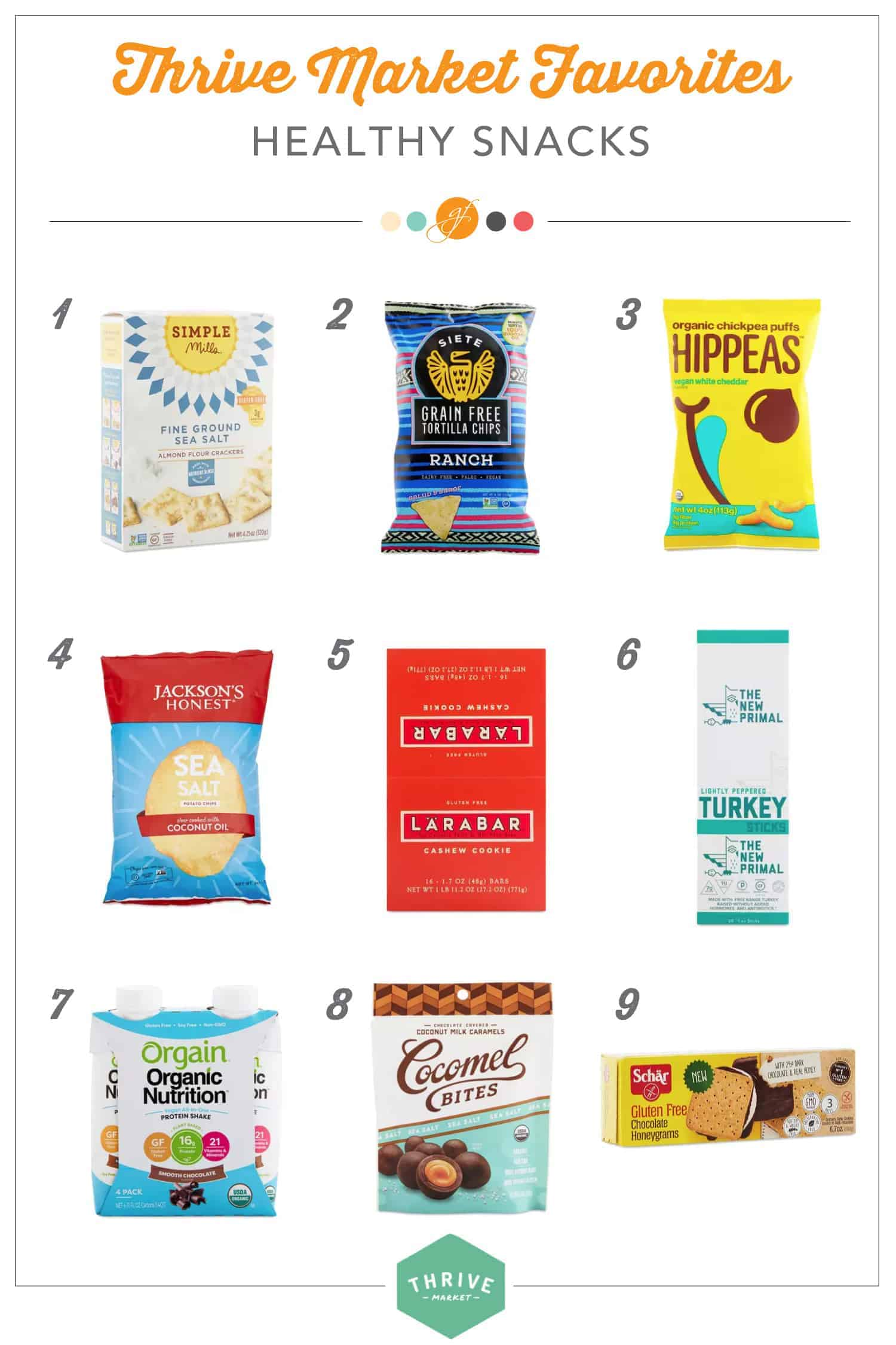 collage of snacks from Thrive Market